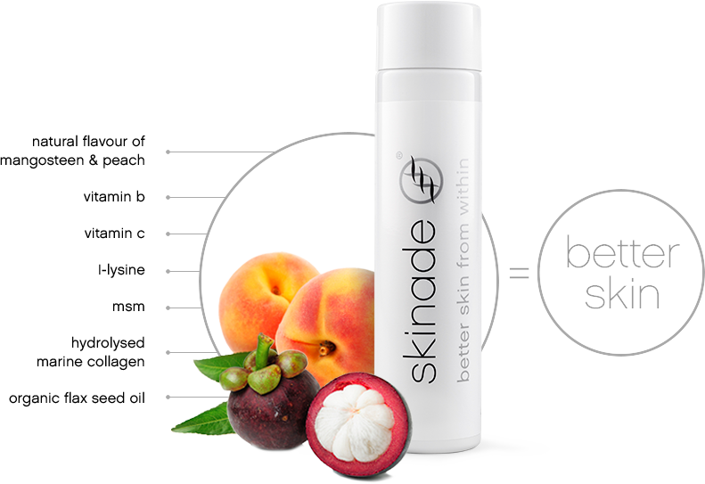 Better skin with skinade